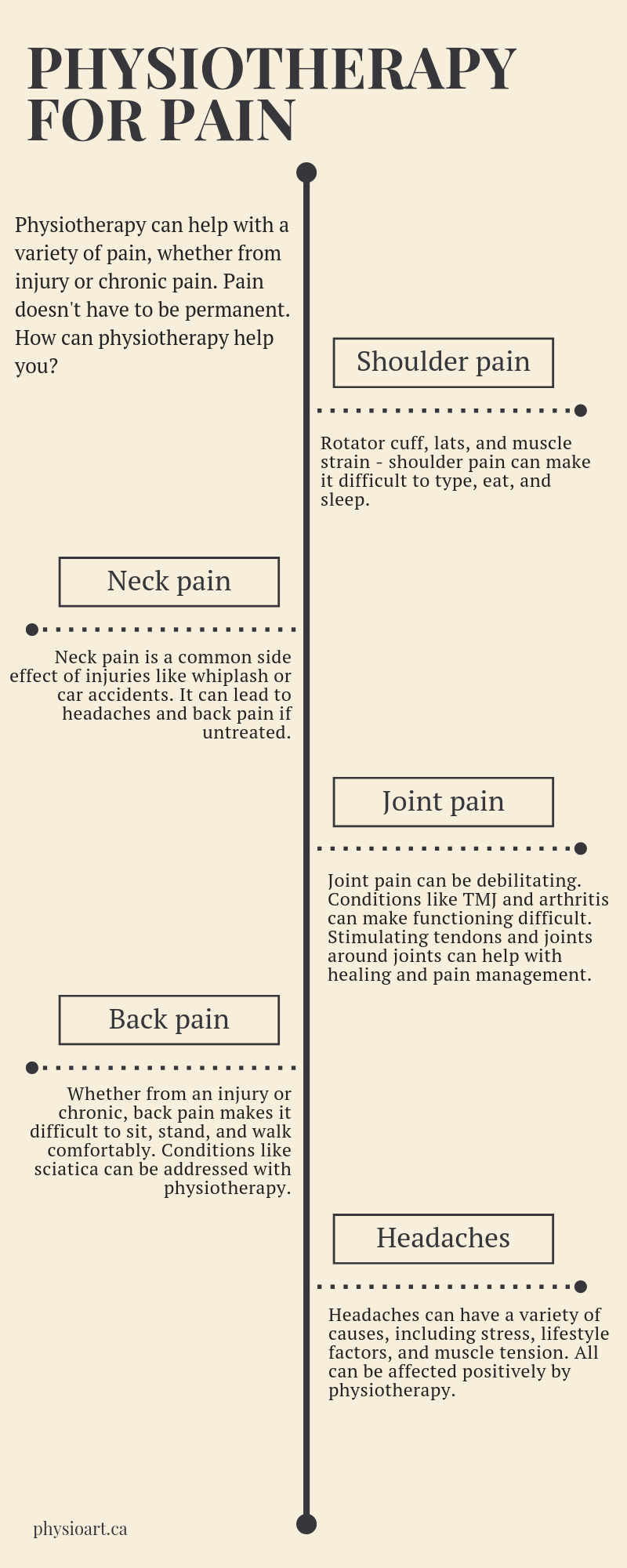 physiotherapy for pain infographic
